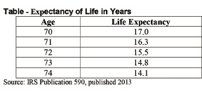Life estates and an approach to valuation : NEREJ